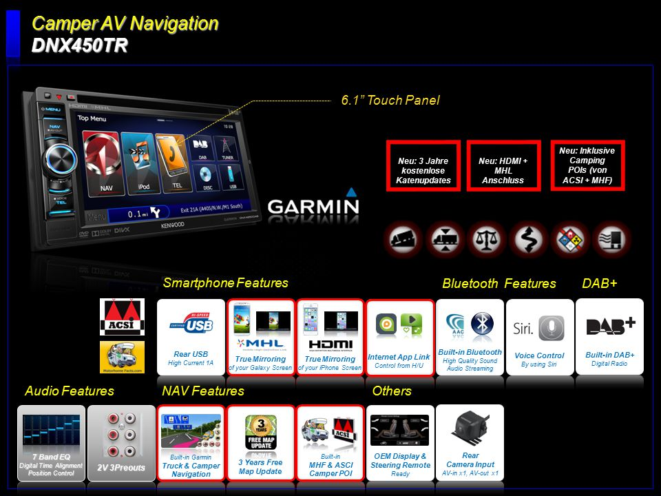 Camper AV Navigation DNX450TR 6.1 Touch Panel Smartphone Features