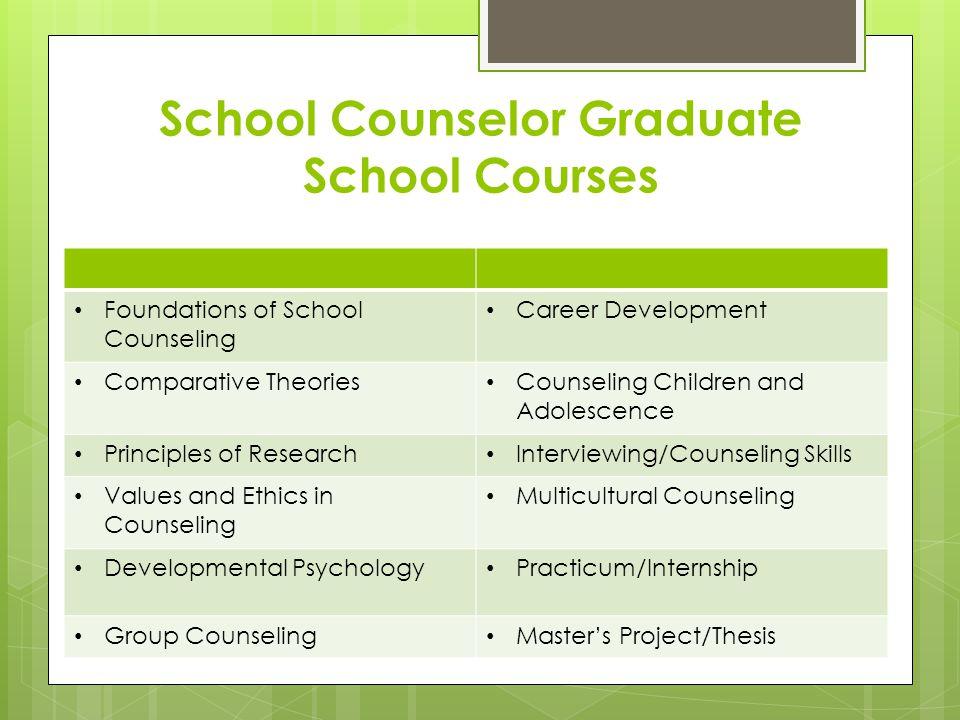 School Counselor Graduate School Courses