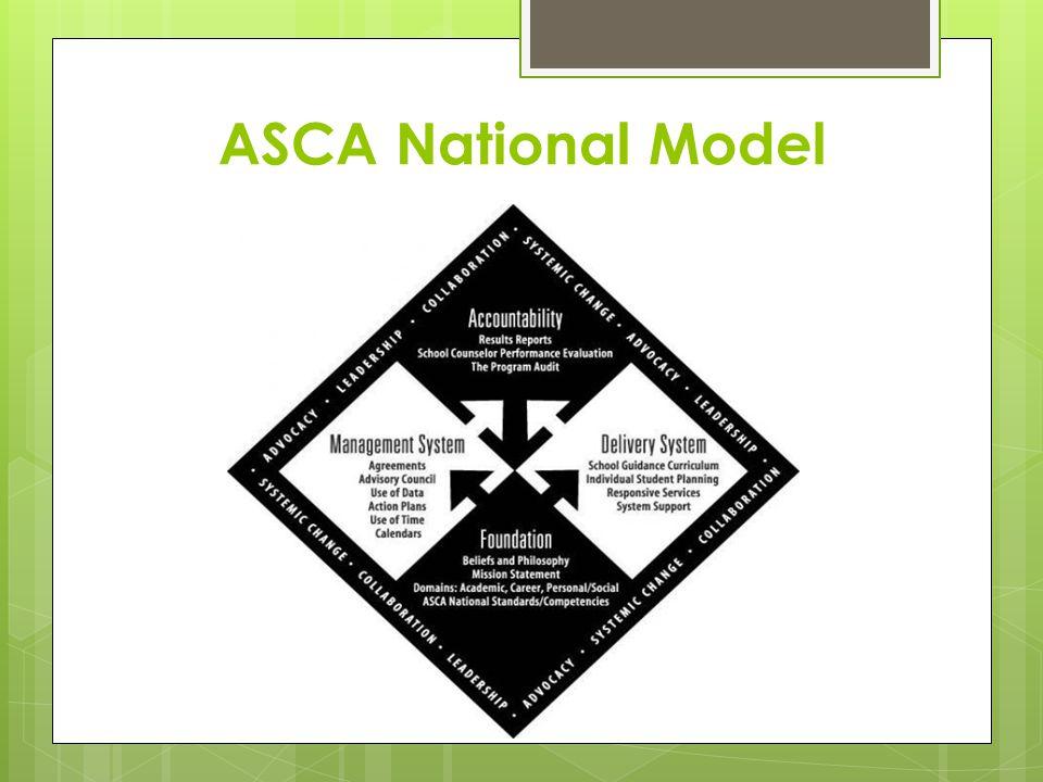 ASCA National Model Kristin