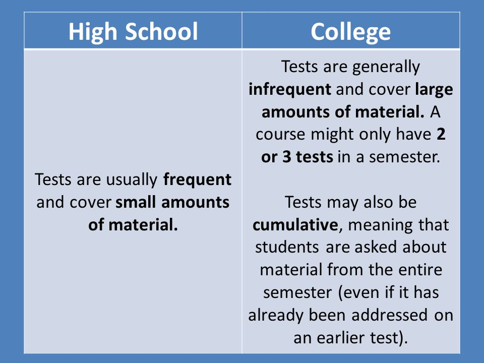 Tests are usually frequent and cover small amounts of material.