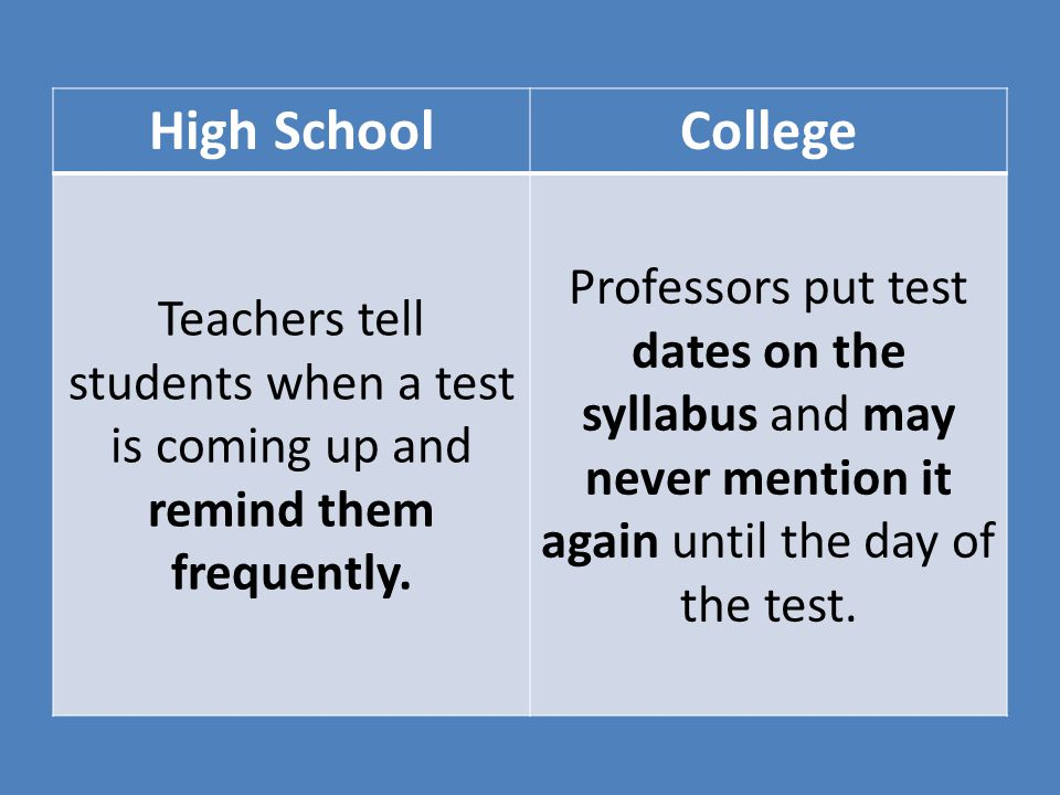 High School College. Teachers tell students when a test is coming up and remind them frequently.
