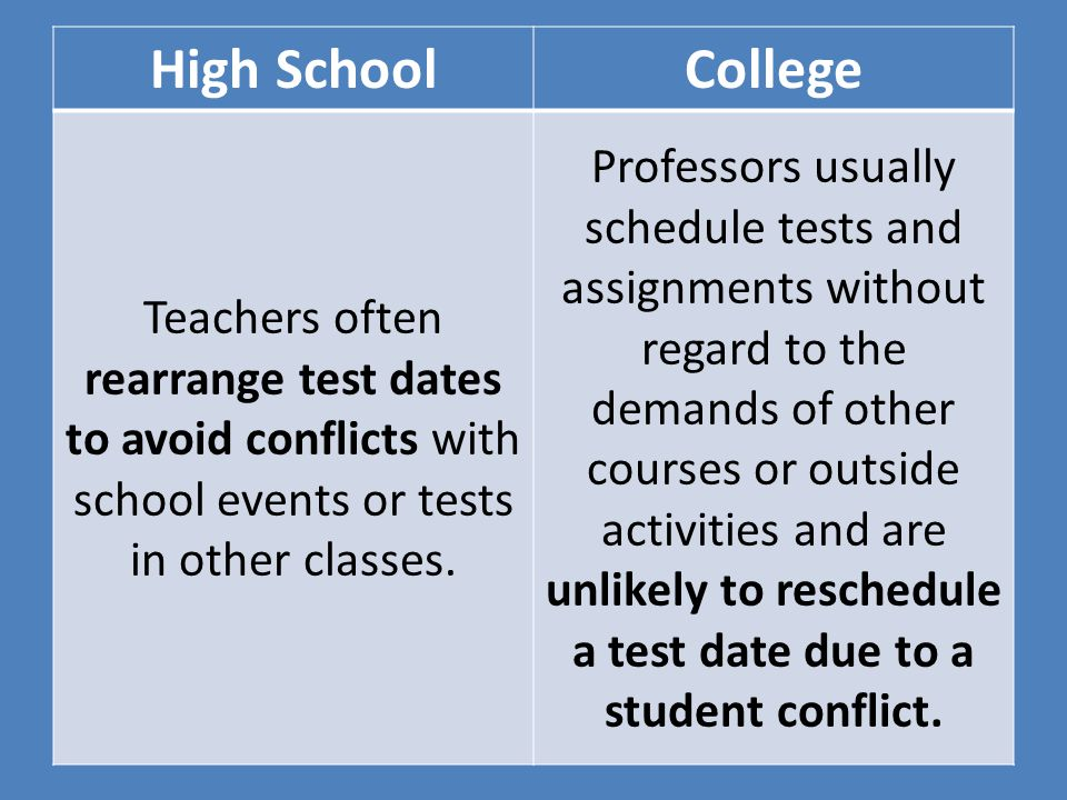 High School College. Teachers often rearrange test dates to avoid conflicts with school events or tests in other classes.