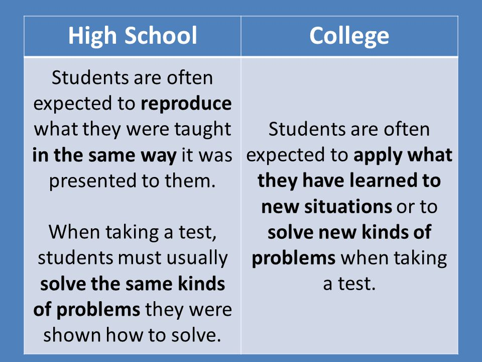 High School College. Students are often expected to reproduce what they were taught in the same way it was presented to them.