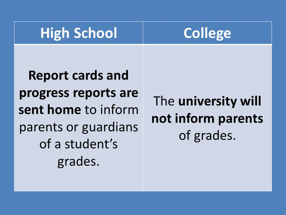 The university will not inform parents of grades.