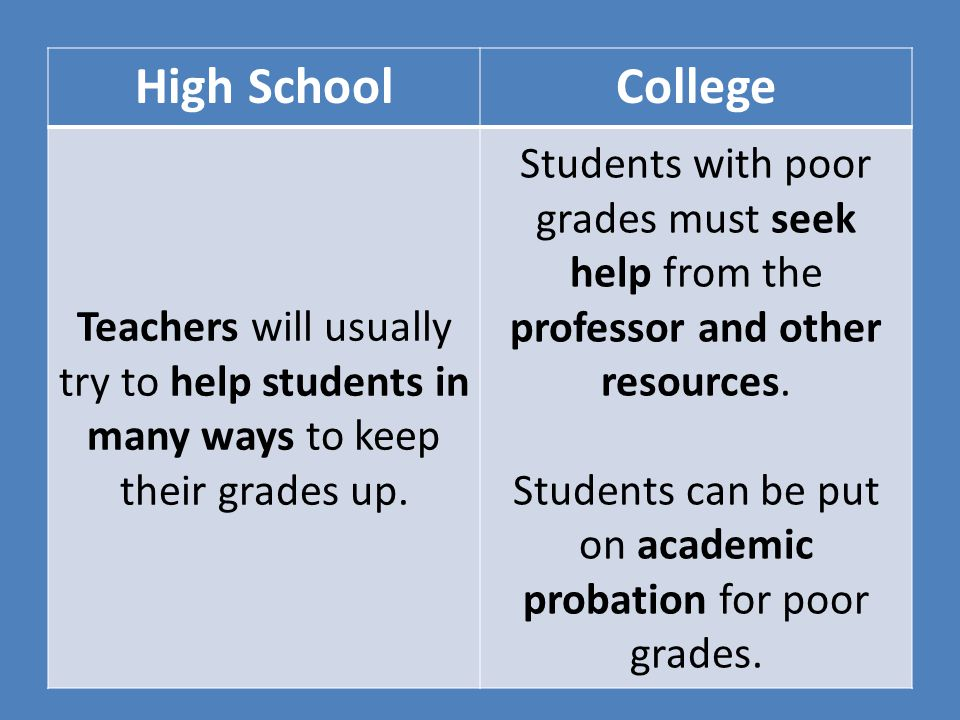 Students can be put on academic probation for poor grades.