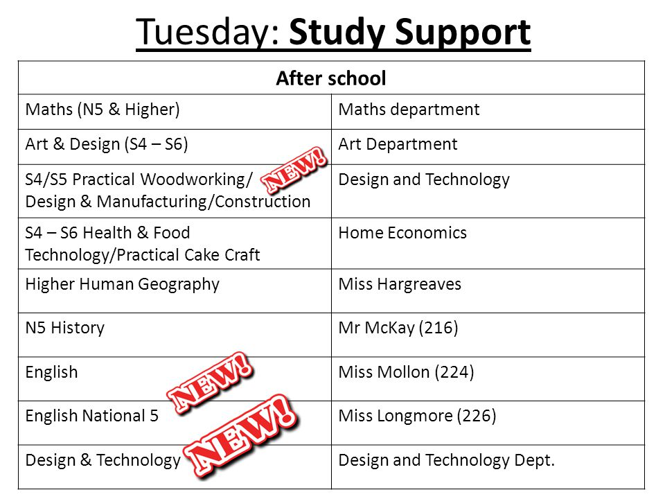 Tuesday: Study Support