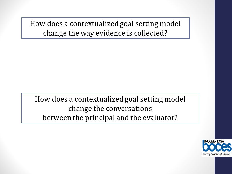 How does a contextualized goal setting model change the conversations
