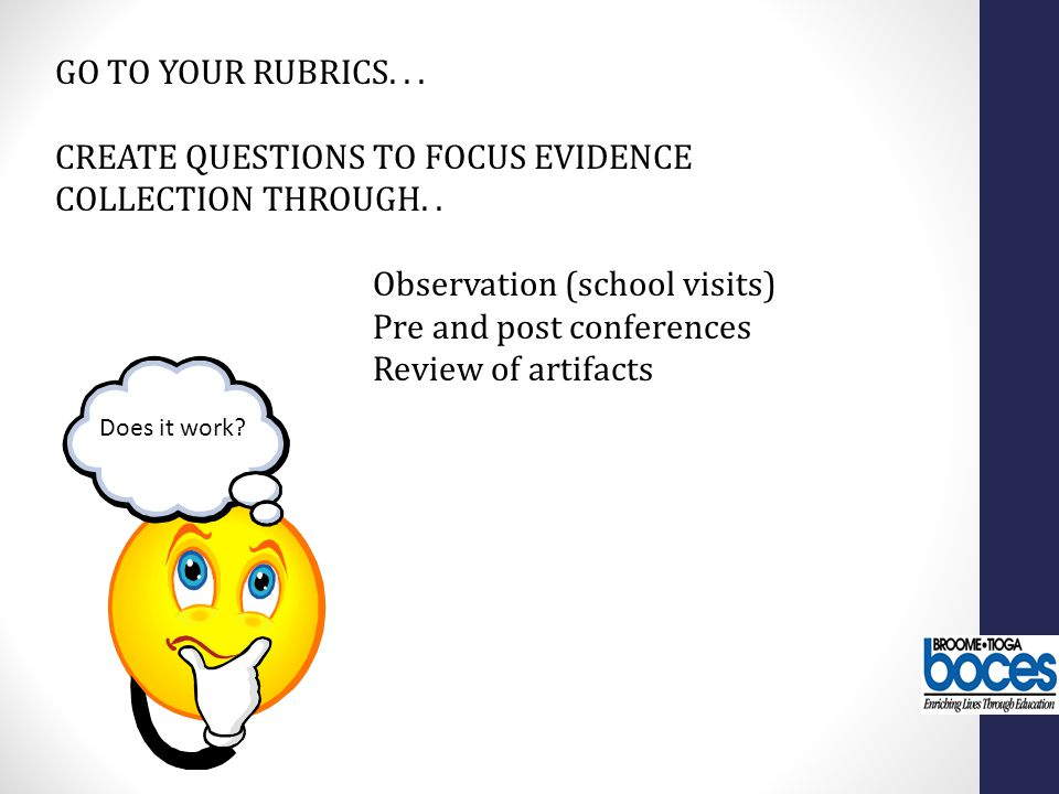CREATE QUESTIONS TO FOCUS EVIDENCE COLLECTION THROUGH. .