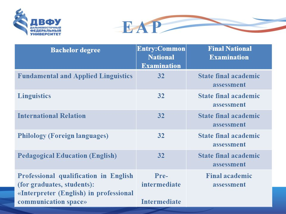 EAP Bachelor degree Entry:Common National Examination