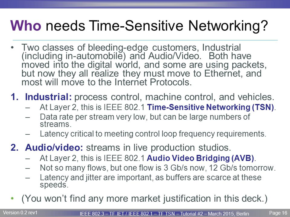 Who needs Time-Sensitive Networking