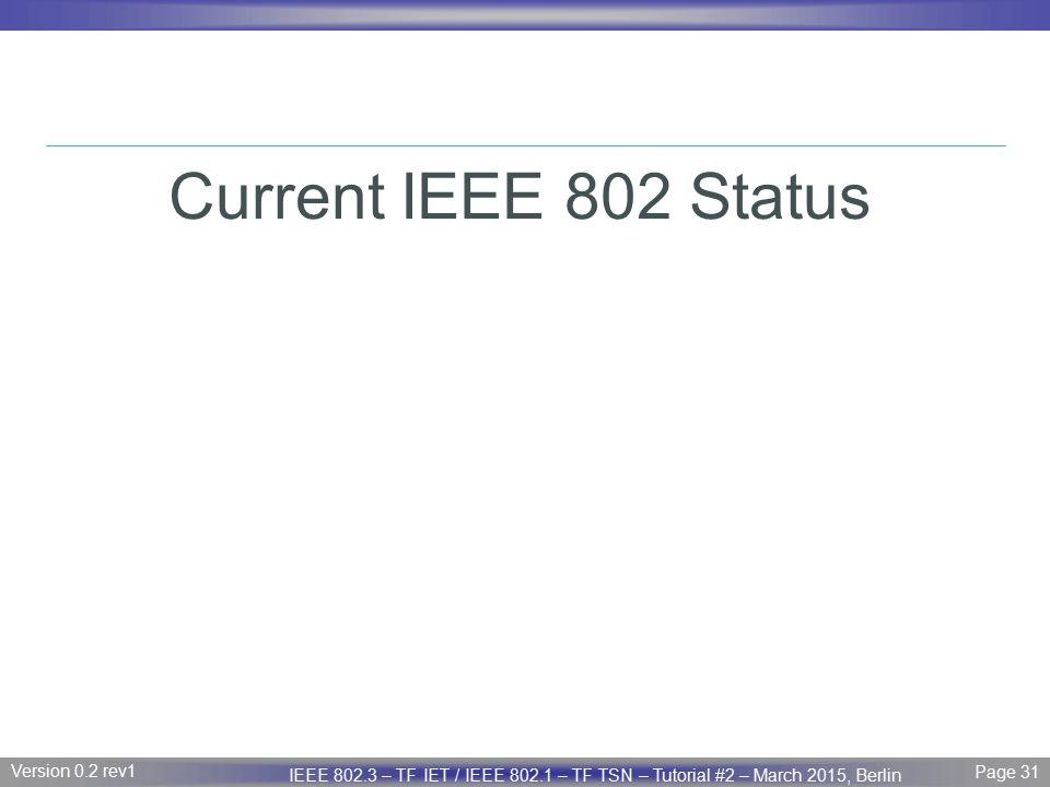 Current IEEE 802 Status