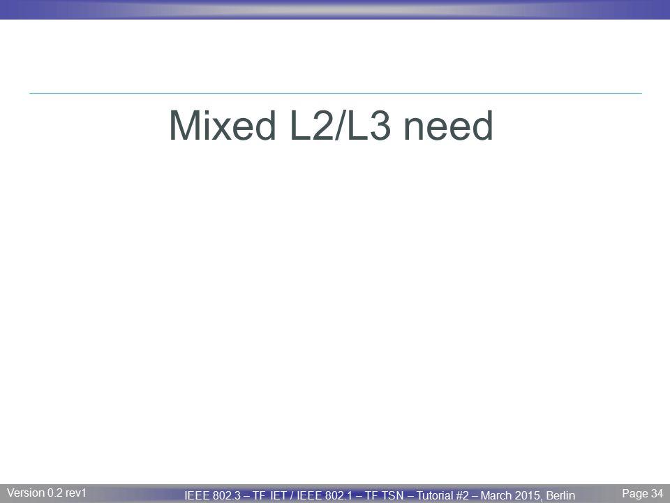 Mixed L2/L3 need