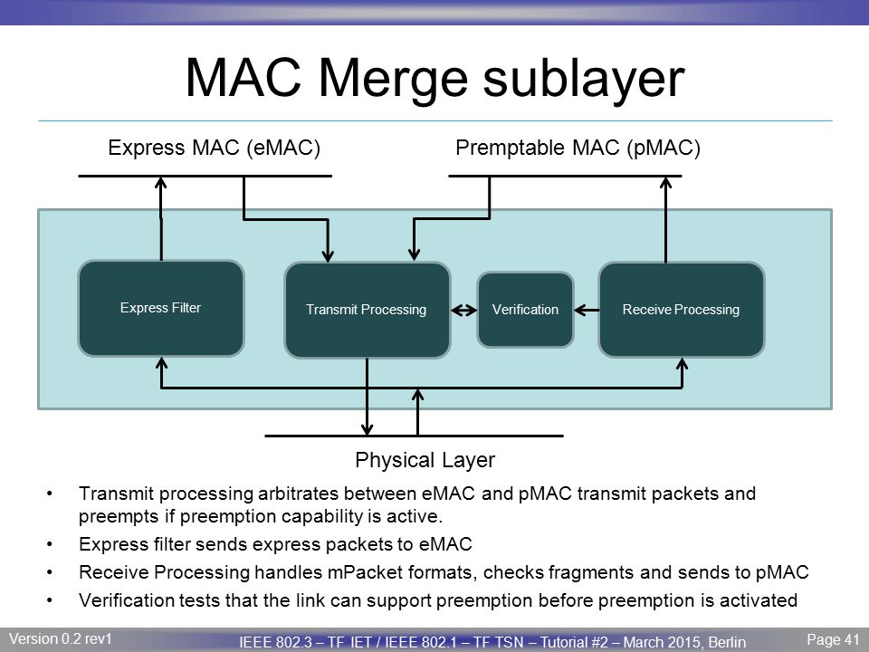 MAC Merge sublayer Express MAC (eMAC) Premptable MAC (pMAC)