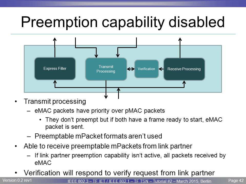 Preemption capability disabled