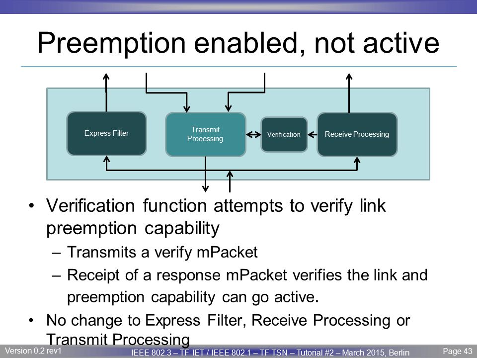 Preemption enabled, not active