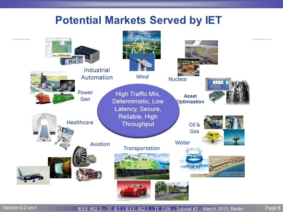 Potential Markets Served by IET
