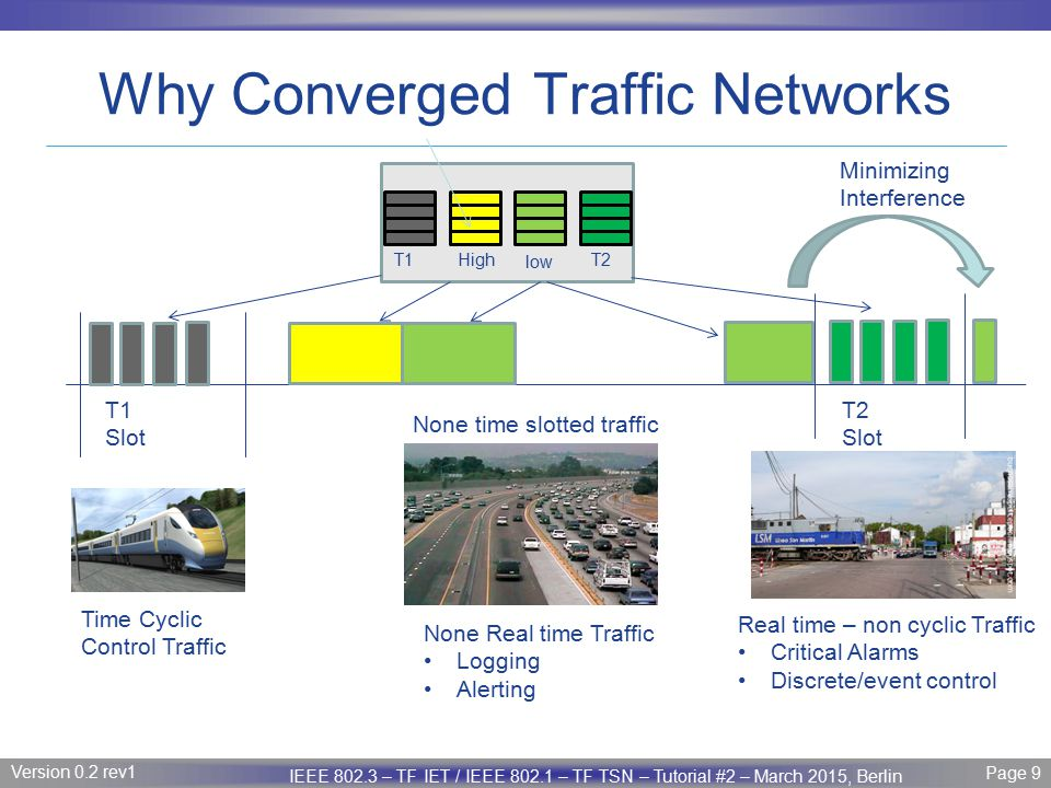 Why Converged Traffic Networks
