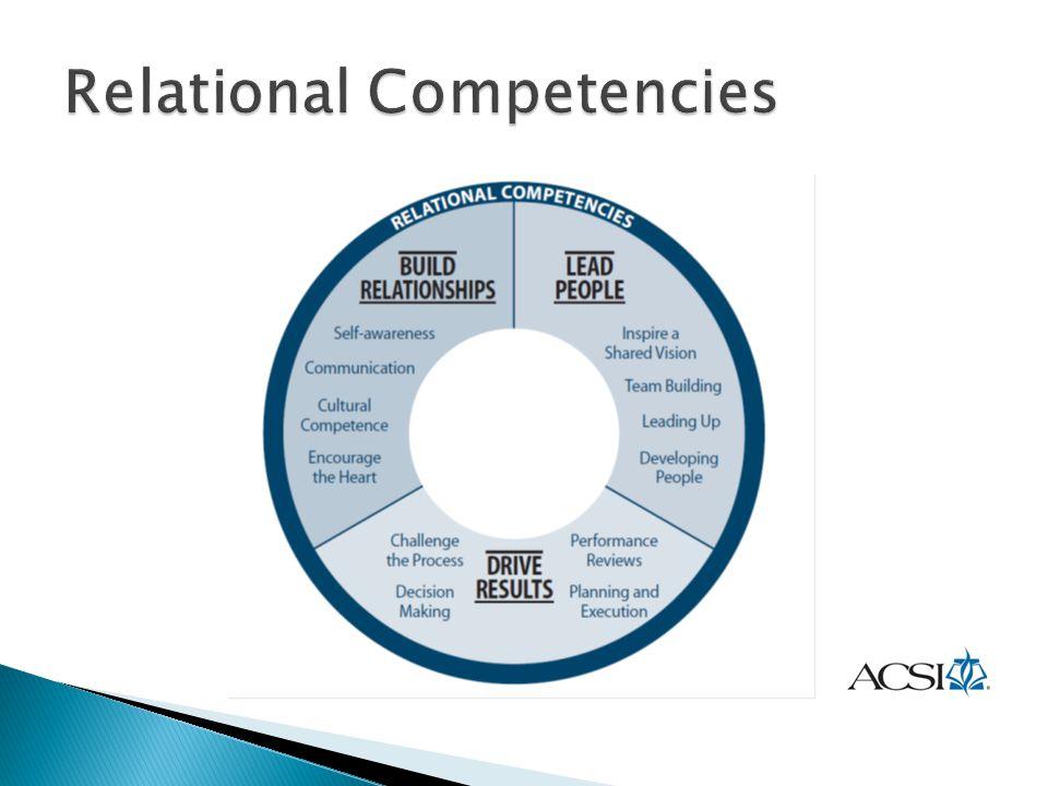 Relational Competencies