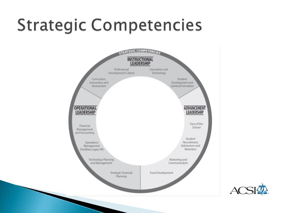 Strategic Competencies