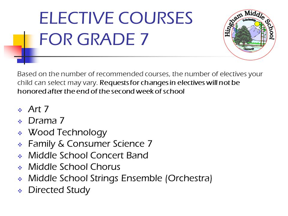 ELECTIVE COURSES FOR GRADE 7