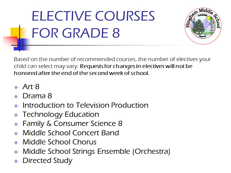 ELECTIVE COURSES FOR GRADE 8