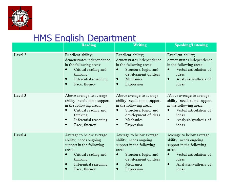 HMS English Department