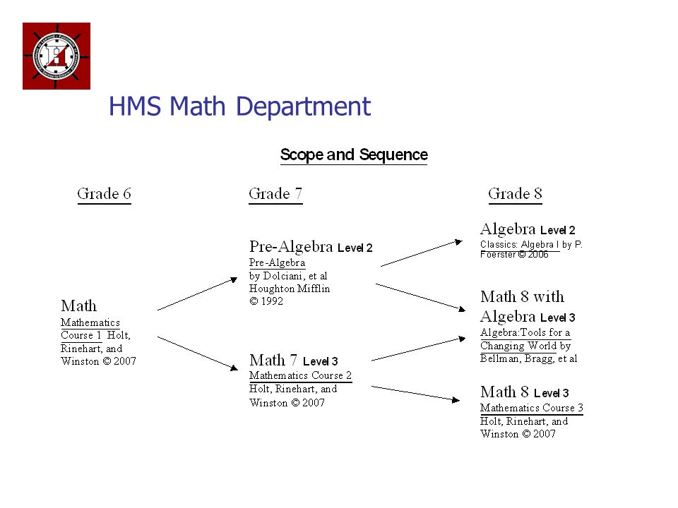 HMS Math Department