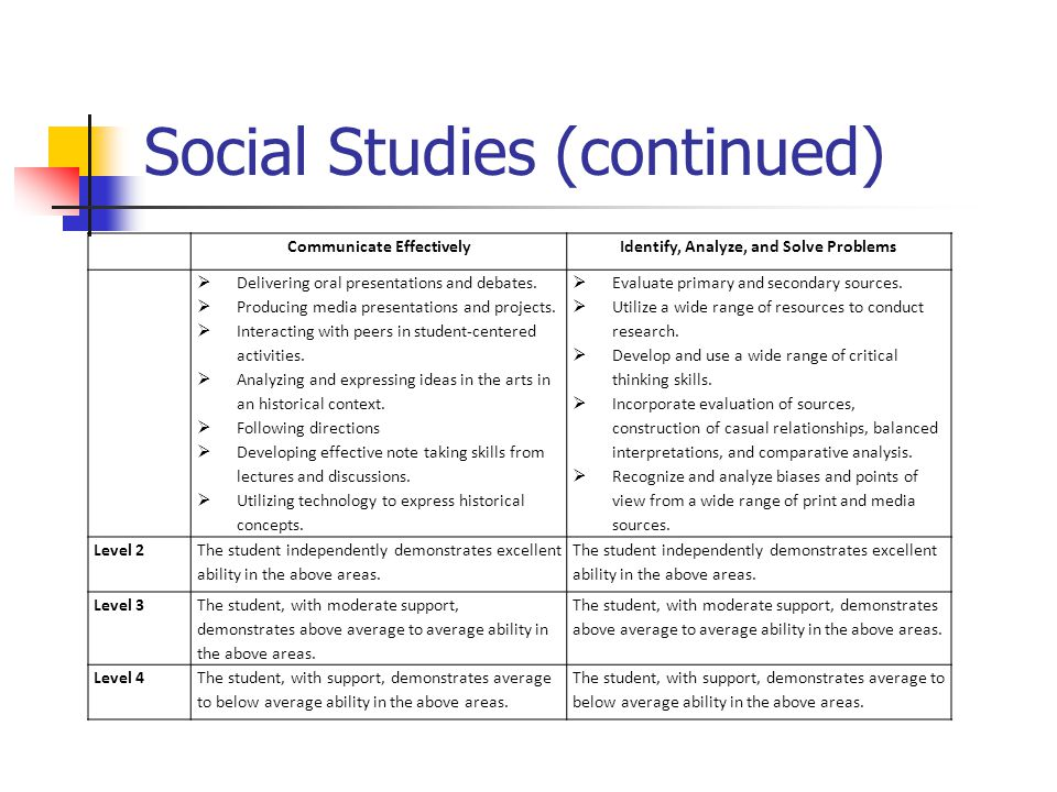 Social Studies (continued)