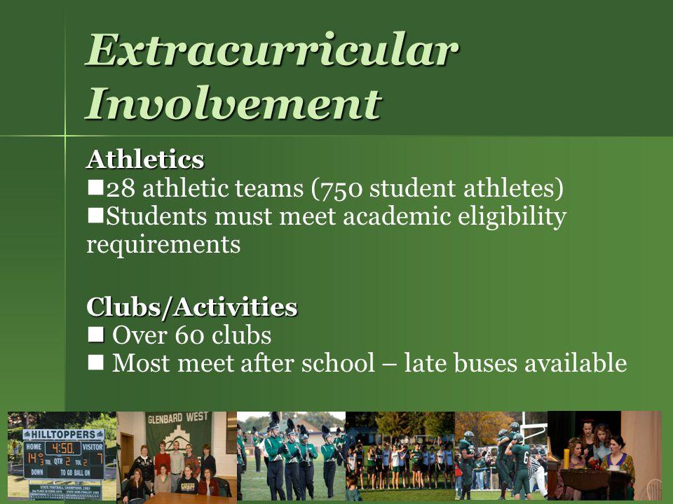 Extracurricular Involvement