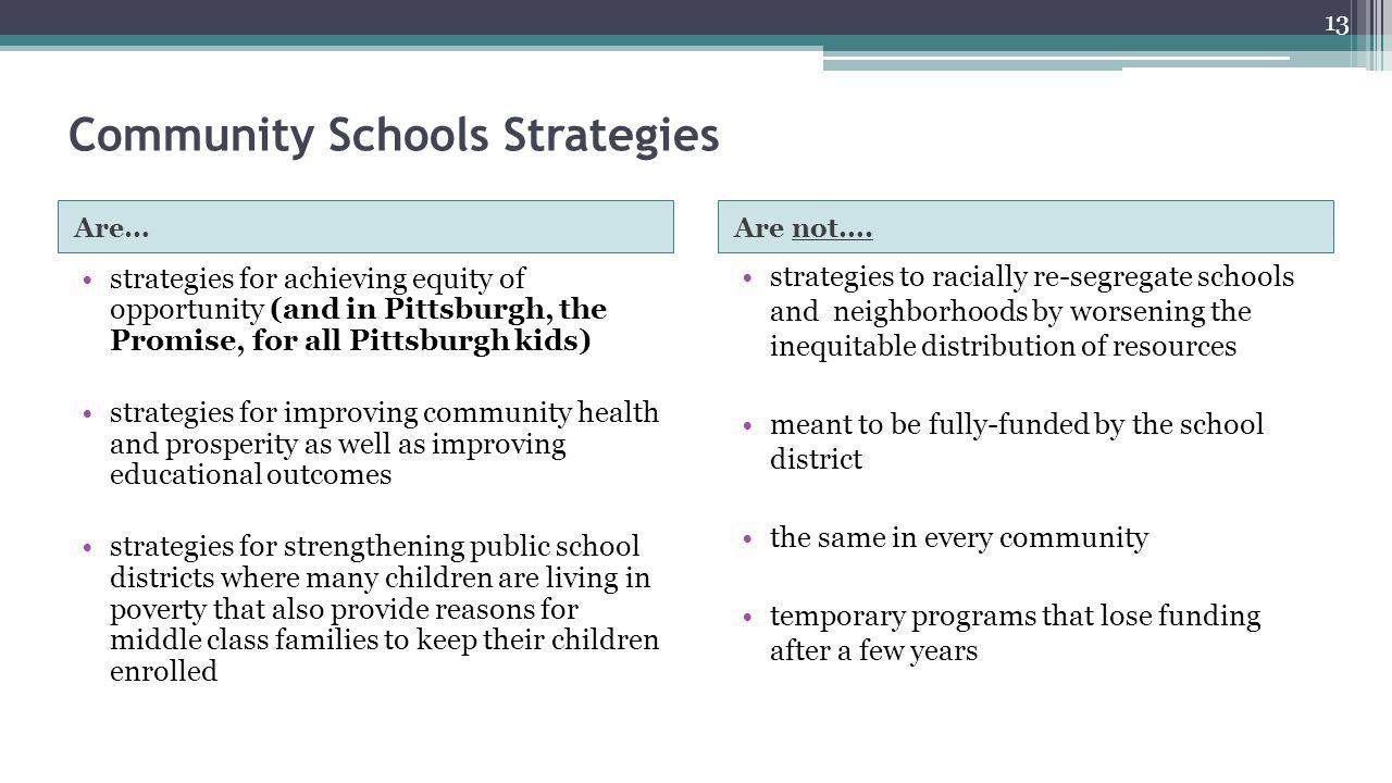 Community Schools Strategies
