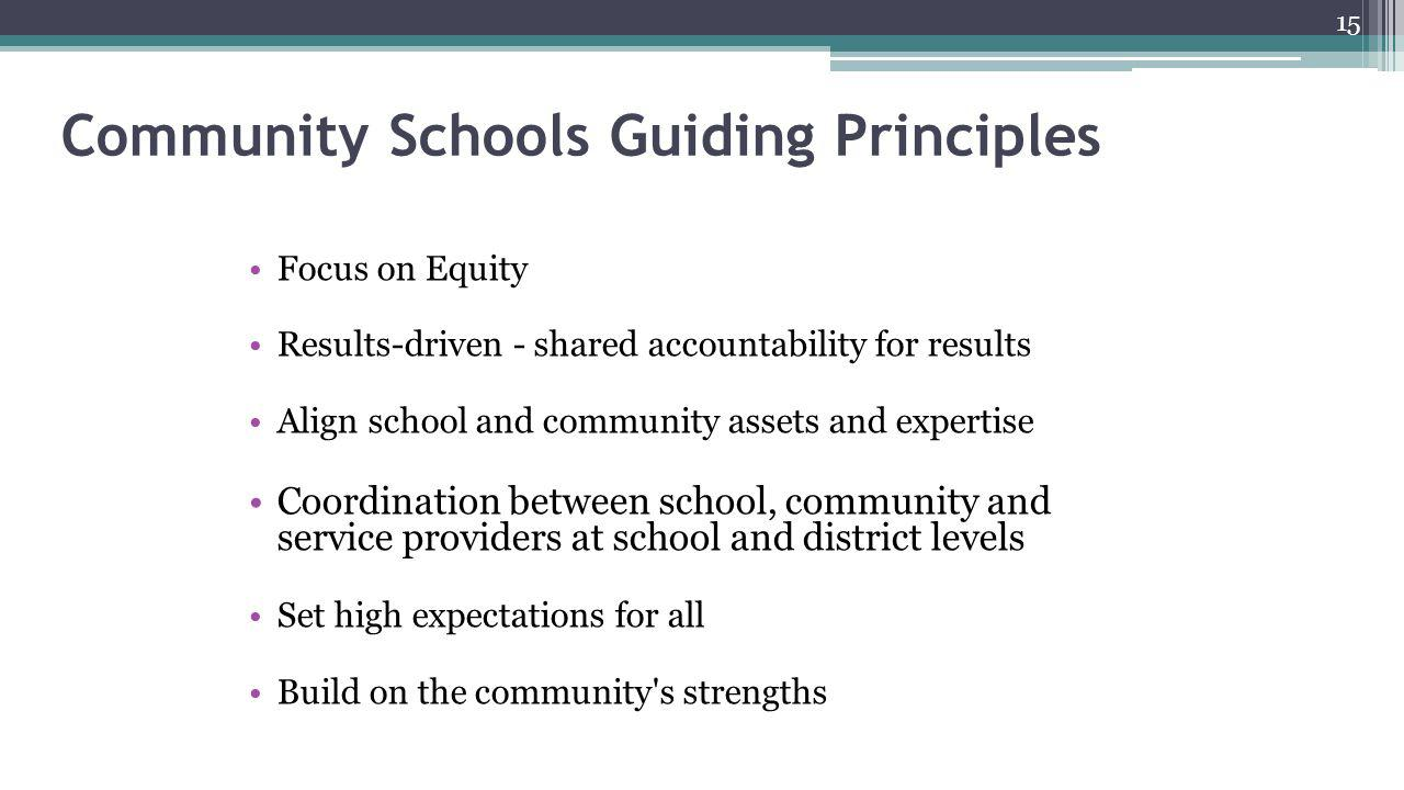 Community Schools Guiding Principles