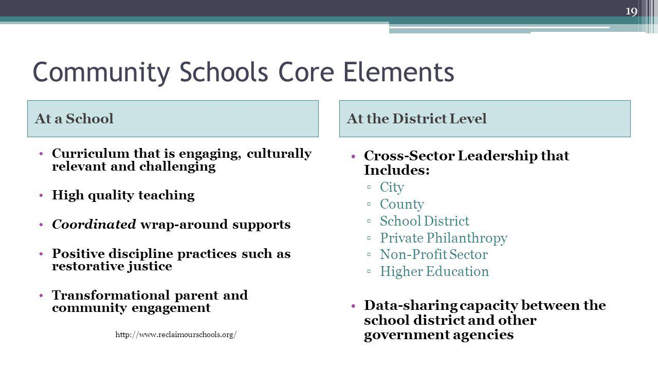 Community Schools Core Elements