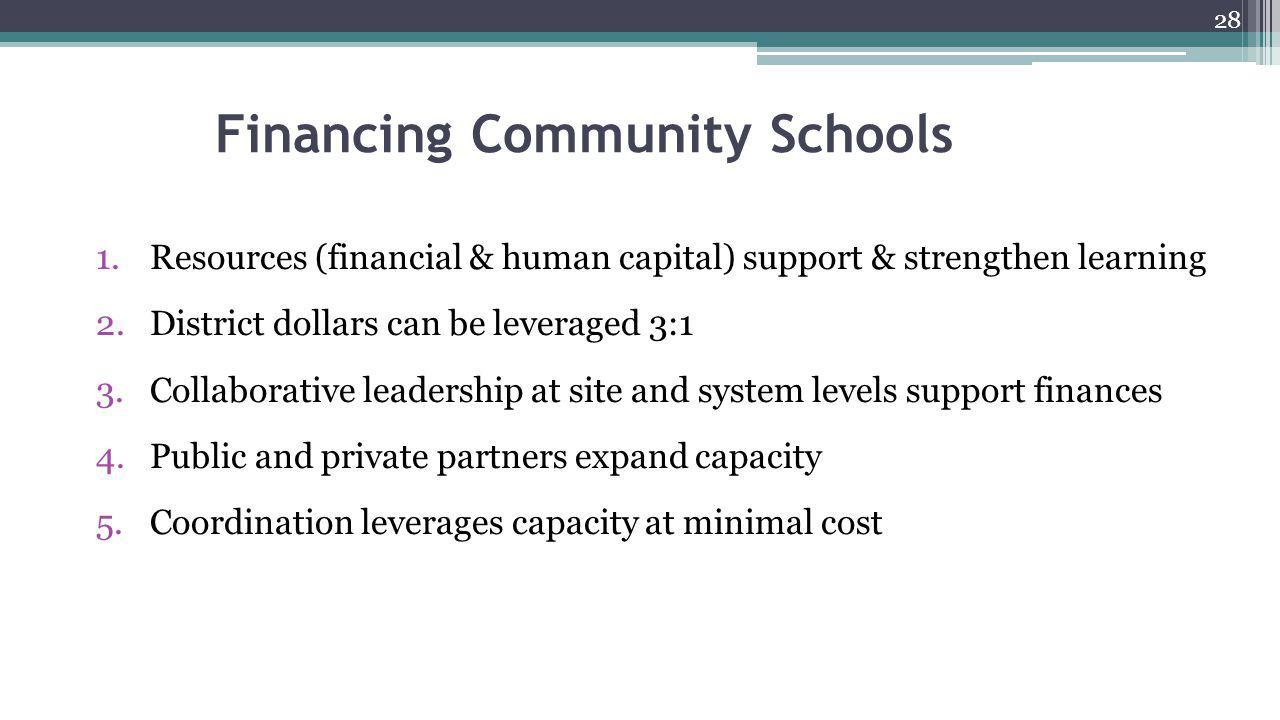Financing Community Schools