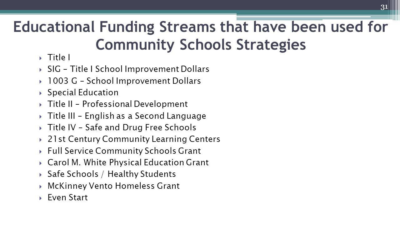 4/8/2017 Educational Funding Streams that have been used for Community Schools Strategies. Title I.