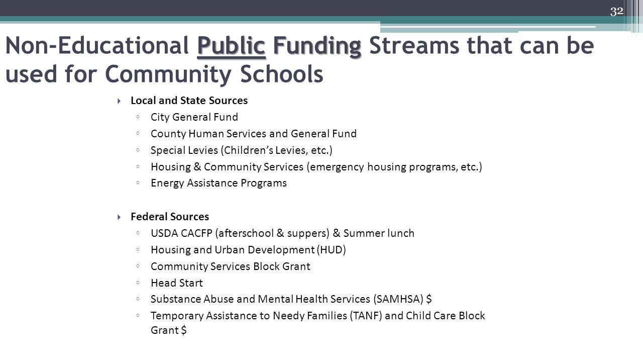 4/8/2017 Non-Educational Public Funding Streams that can be used for Community Schools. Local and State Sources.