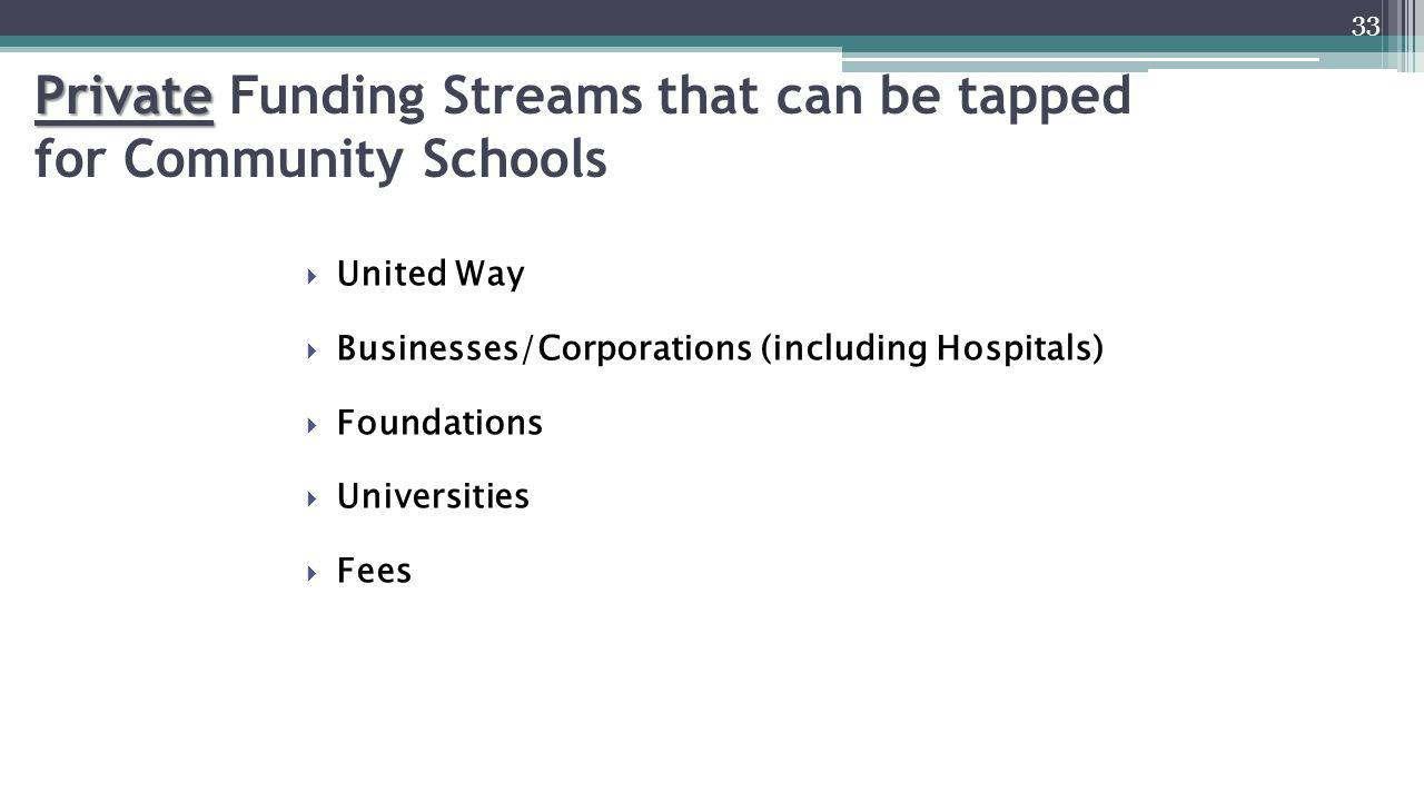 Private Funding Streams that can be tapped for Community Schools