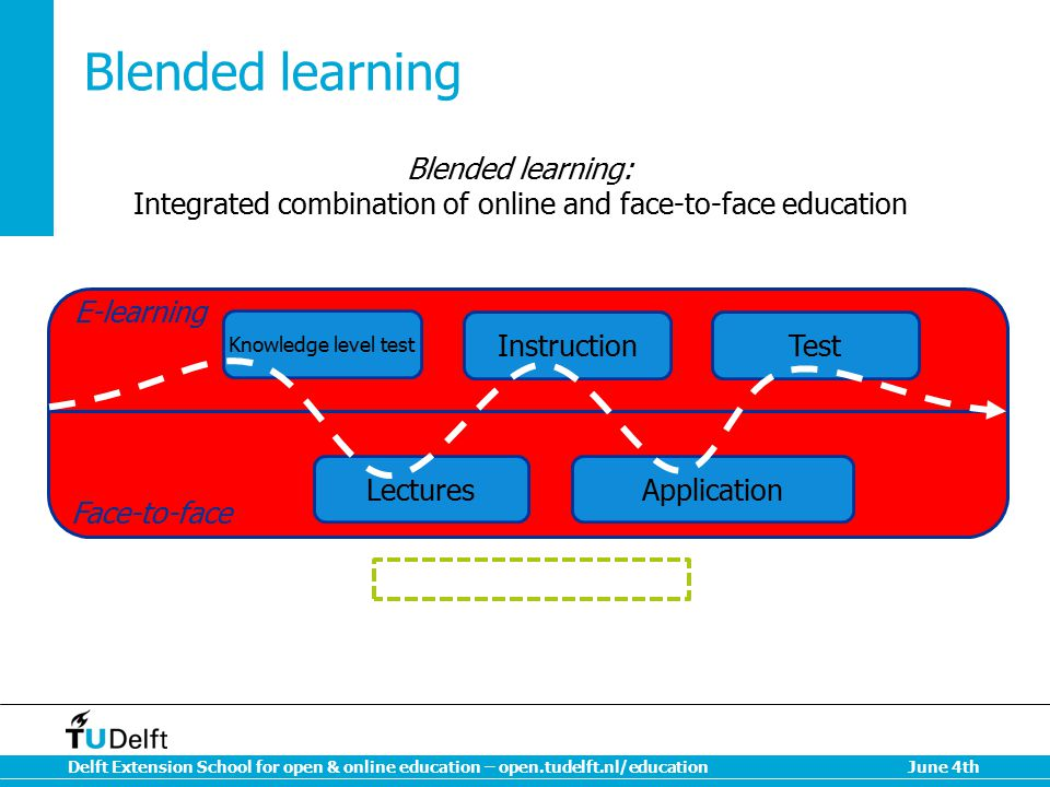 Integrated combination of online and face-to-face education