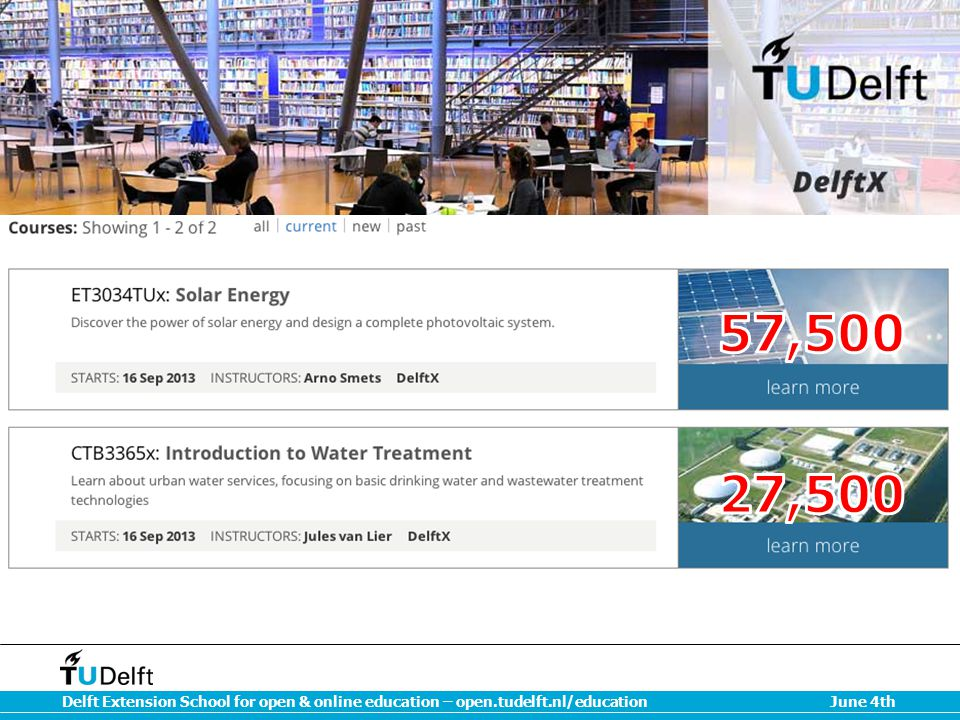 DelftX Courses 57,500 27,500
