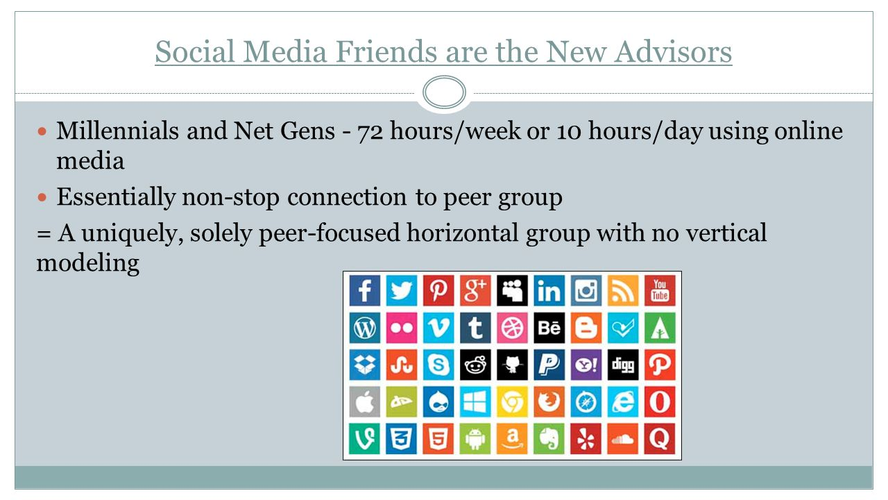 Social Media Friends are the New Advisors