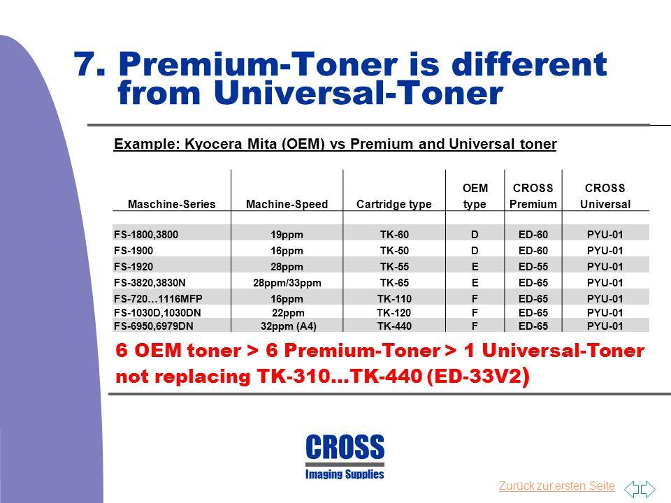 7. Premium-Toner is different from Universal-Toner