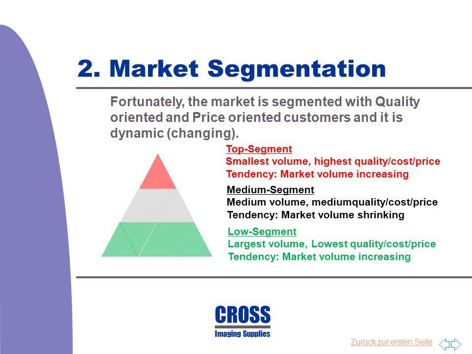 2. Market Segmentation CROSS