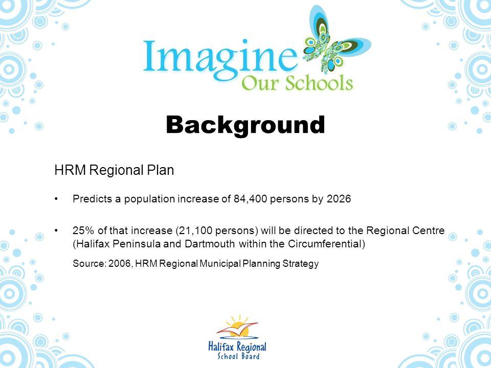 Background HRM Regional Plan