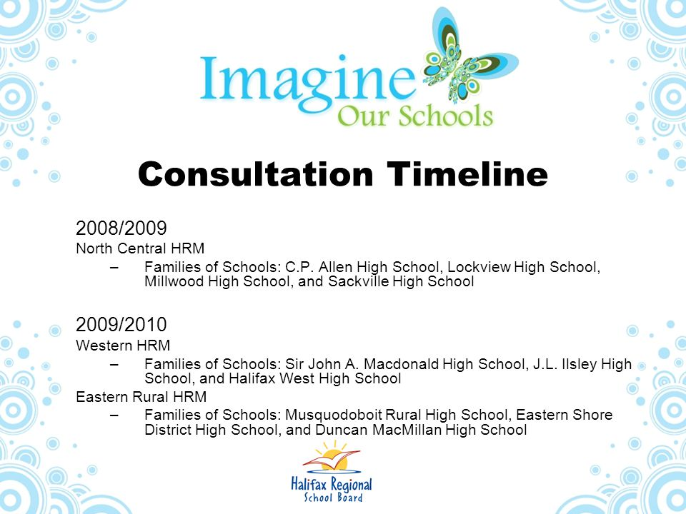 Consultation Timeline