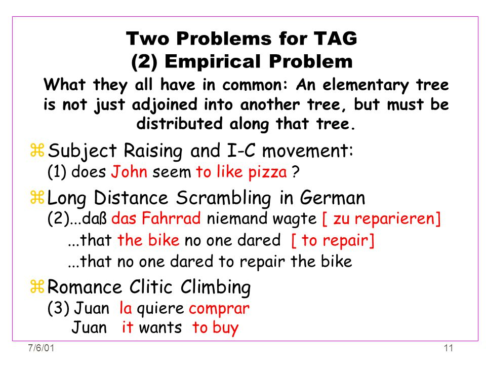 Two Problems for TAG (2) Empirical Problem