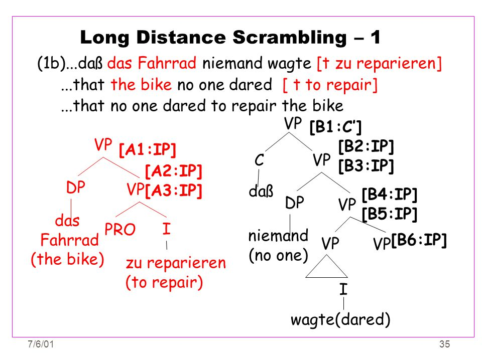 Long Distance Scrambling – 1