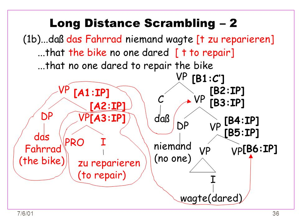 Long Distance Scrambling – 2