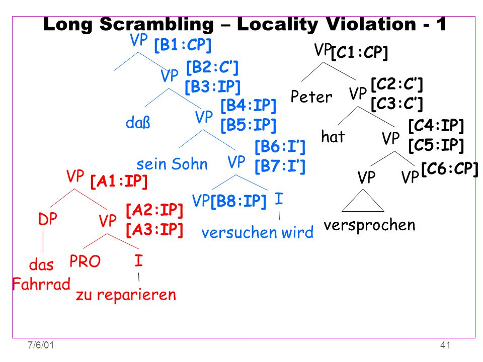 Long Scrambling – Locality Violation - 1