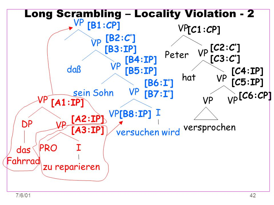 Long Scrambling – Locality Violation - 2