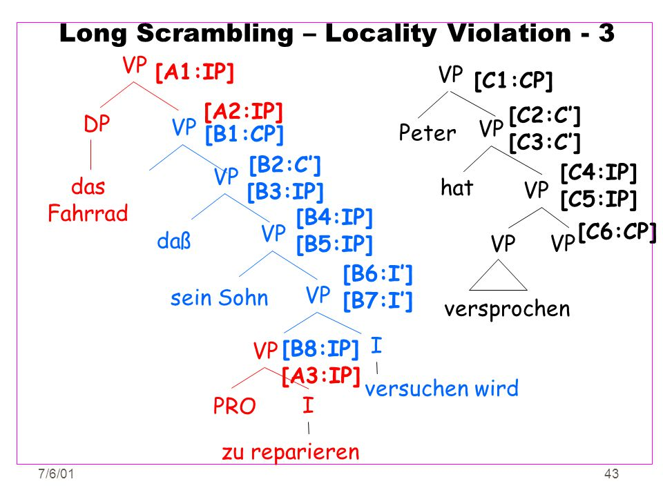 Long Scrambling – Locality Violation - 3