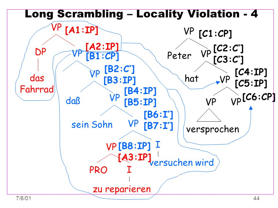 Long Scrambling – Locality Violation - 4